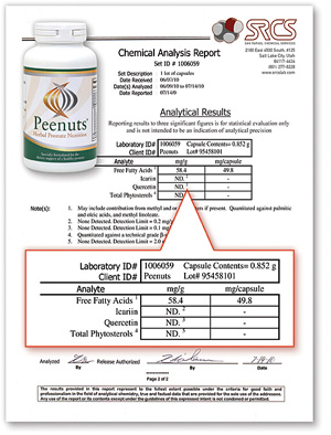 Peenuts Lab Report