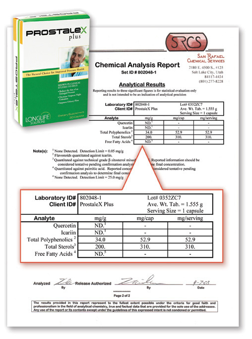 Prostalex Plus Lab Report