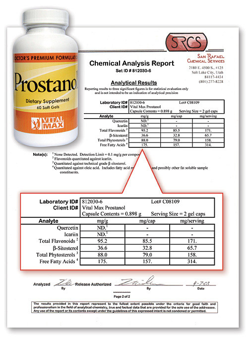 Prostavar RX Lab Report