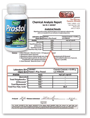 Prostol Lab Report